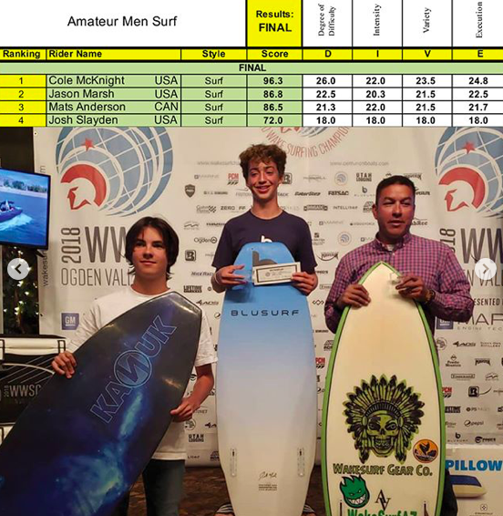 CANADIANS DOMINATE AT THE CENTURION BOATS WAKESURFING WORLD